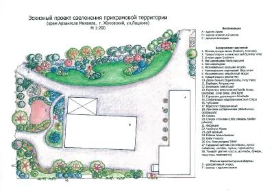 Дизайн малого сада. Работы выпускников